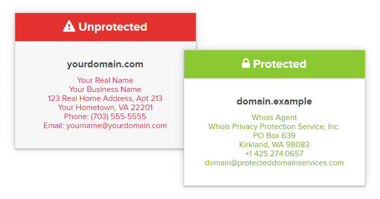 Whois Privacy at Name